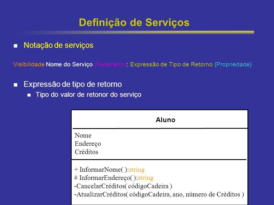 Definição de Serviços Notação de serviços Expressão de tipo de retorno