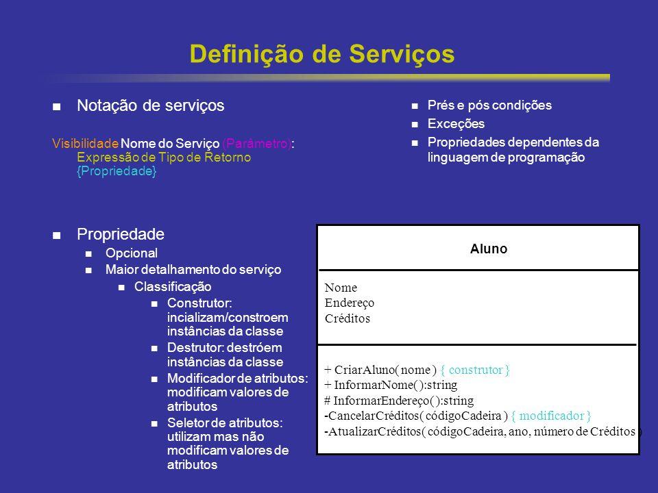 Definição de Serviços Notação de serviços Propriedade