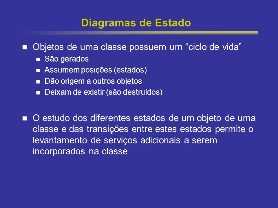 Diagramas de Estado Objetos de uma classe possuem um ciclo de vida