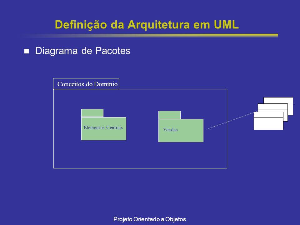 Definição da Arquitetura em UML