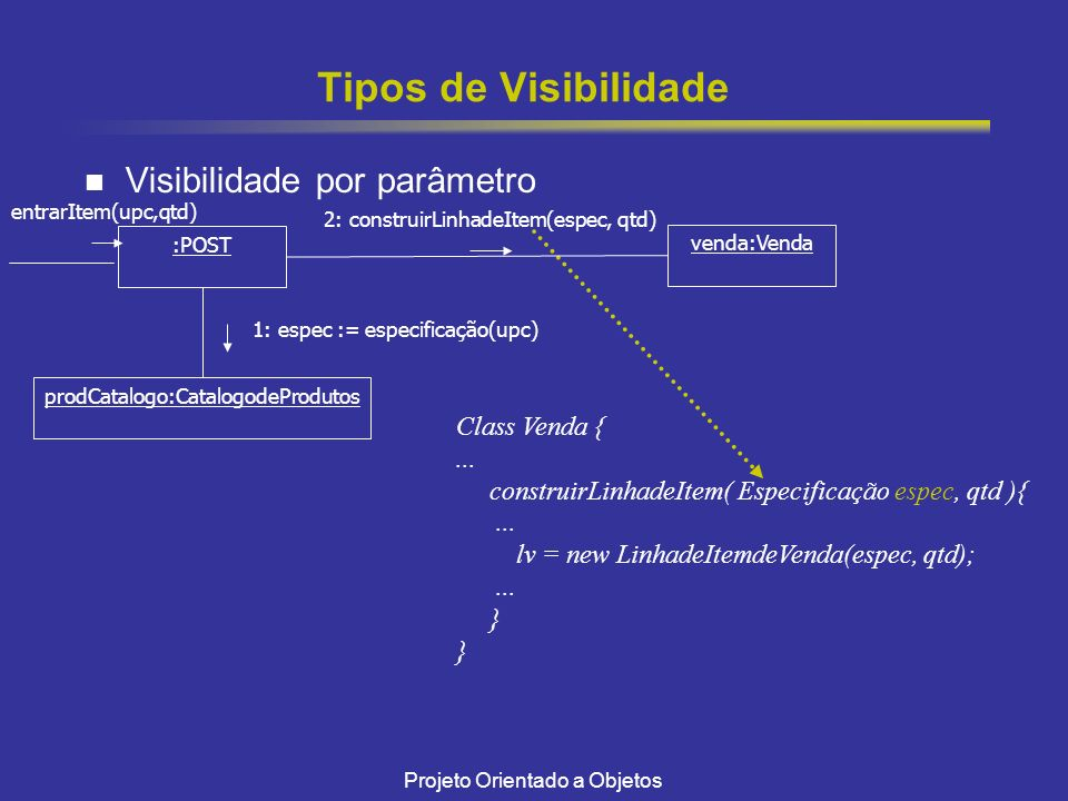 Tipos de Visibilidade Visibilidade por parâmetro Class Venda { ...