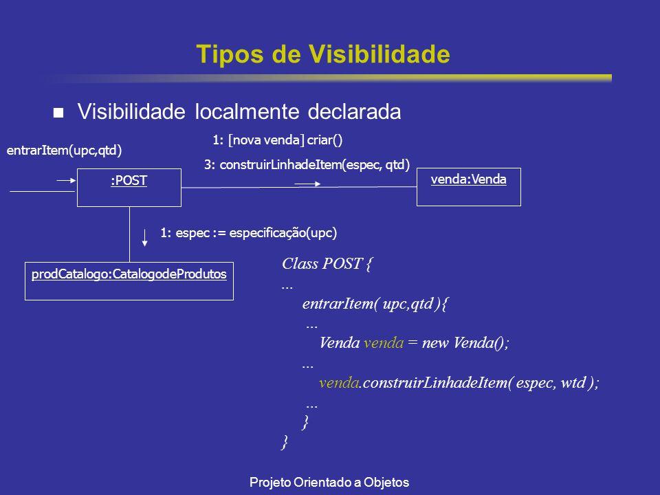Tipos de Visibilidade Visibilidade localmente declarada Class POST {