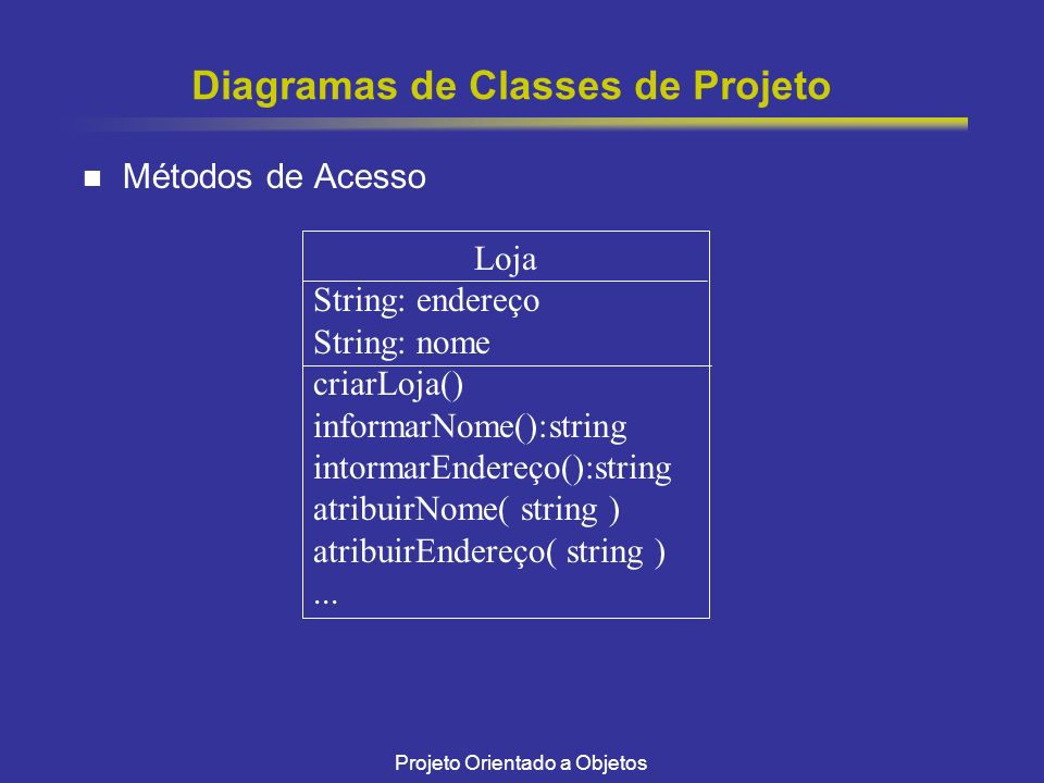 Diagramas de Classes de Projeto