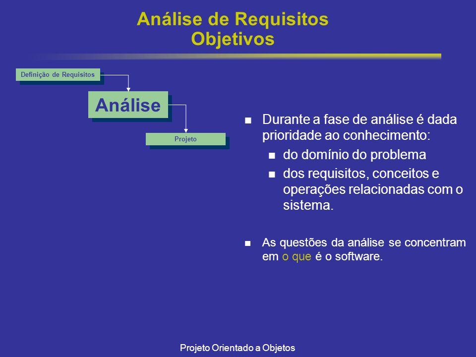 Análise de Requisitos Objetivos
