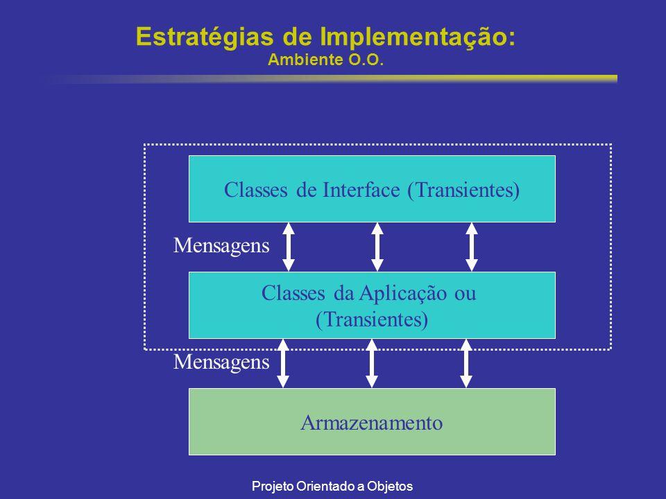 Estratégias de Implementação: Ambiente O.O.