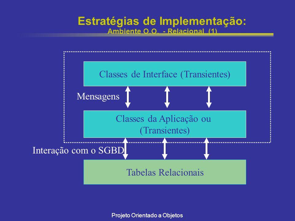 Estratégias de Implementação: Ambiente O.O. - Relacional (1)
