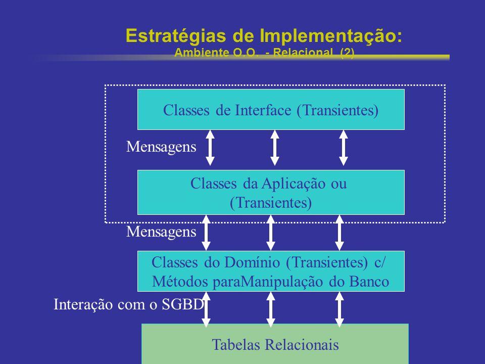 Estratégias de Implementação: Ambiente O.O. - Relacional (2)