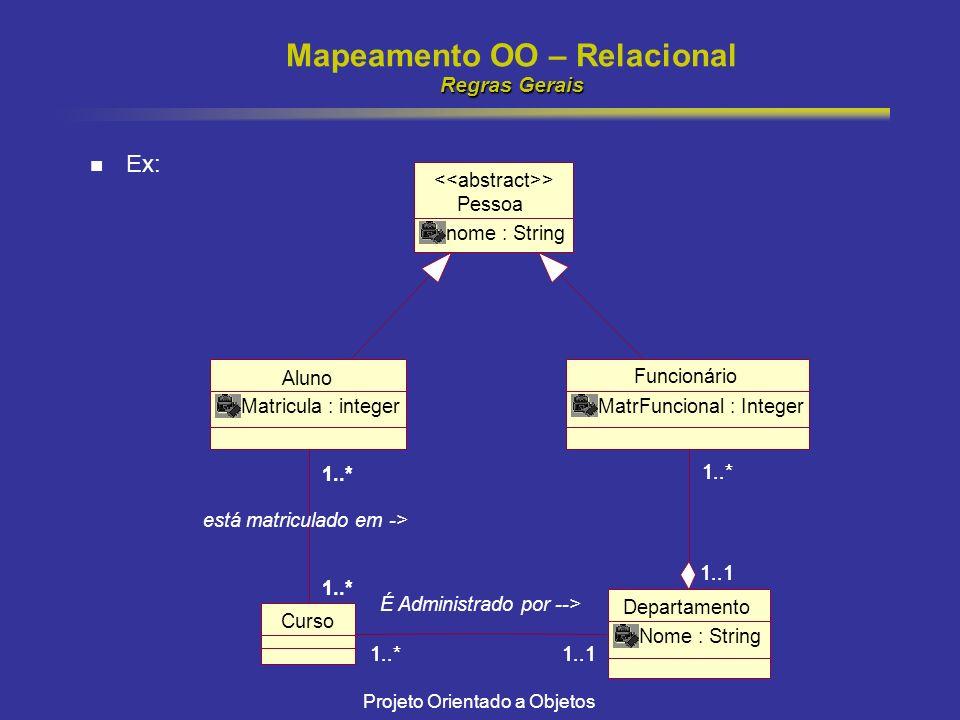 Mapeamento OO – Relacional Regras Gerais