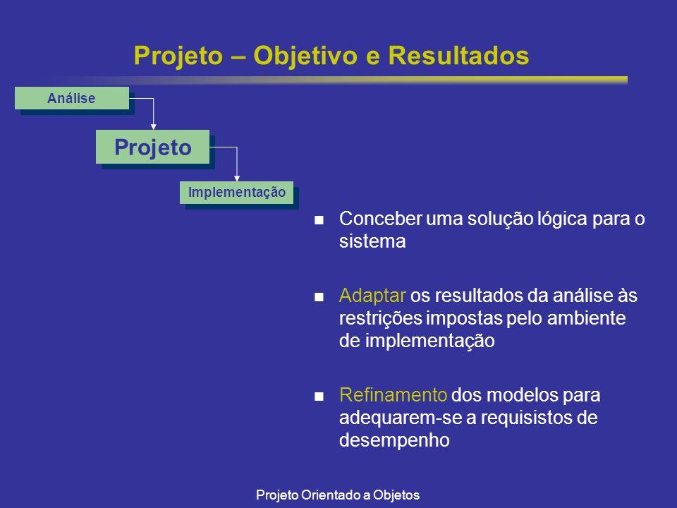 Projeto – Objetivo e Resultados