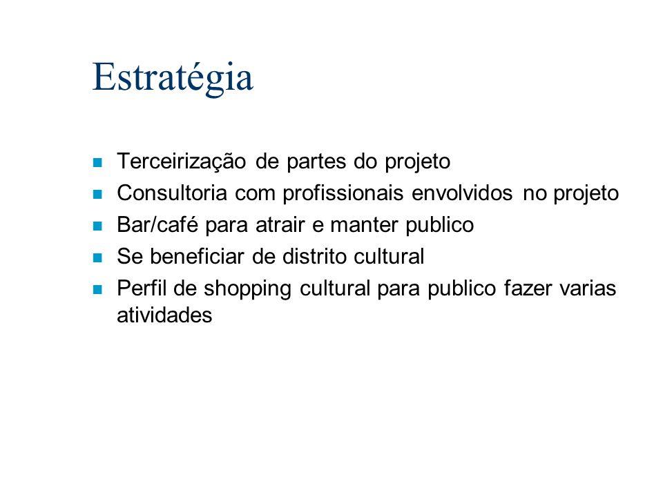 Estratégia Terceirização de partes do projeto