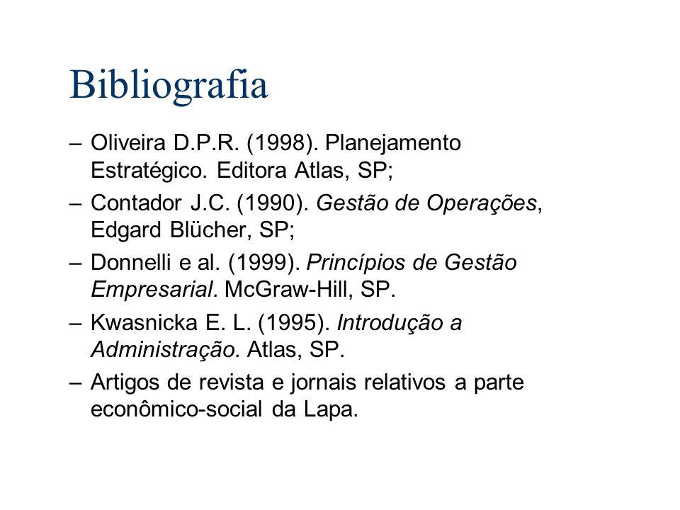 Bibliografia Oliveira D.P.R. (1998). Planejamento Estratégico. Editora Atlas, SP; Contador J.C. (1990). Gestão de Operações, Edgard Blücher, SP;
