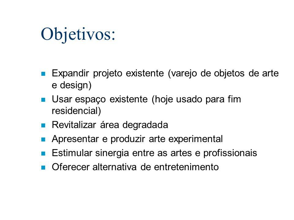 Objetivos: Expandir projeto existente (varejo de objetos de arte e design) Usar espaço existente (hoje usado para fim residencial)