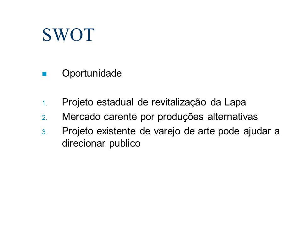 SWOT Oportunidade Projeto estadual de revitalização da Lapa