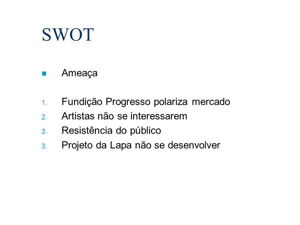 SWOT Ameaça Fundição Progresso polariza mercado