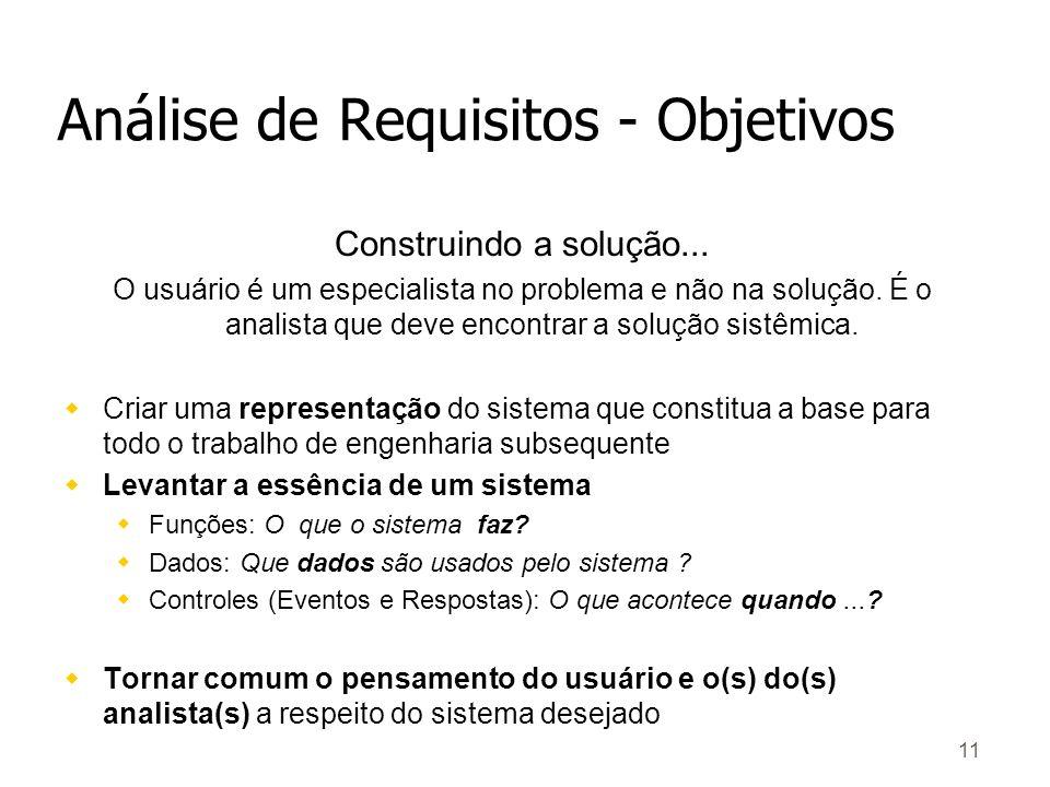 Análise de Requisitos - Objetivos