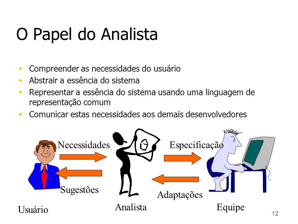 O Papel do Analista Necessidades Especificação Sugestões Adaptações