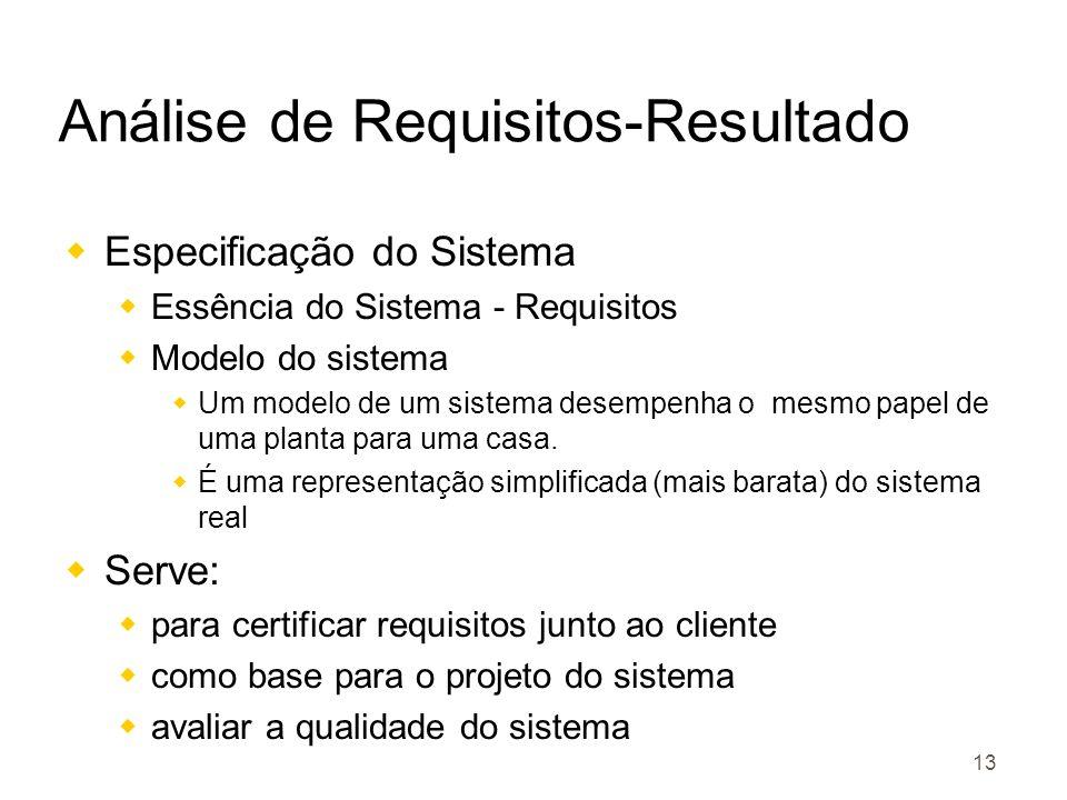 Análise de Requisitos-Resultado