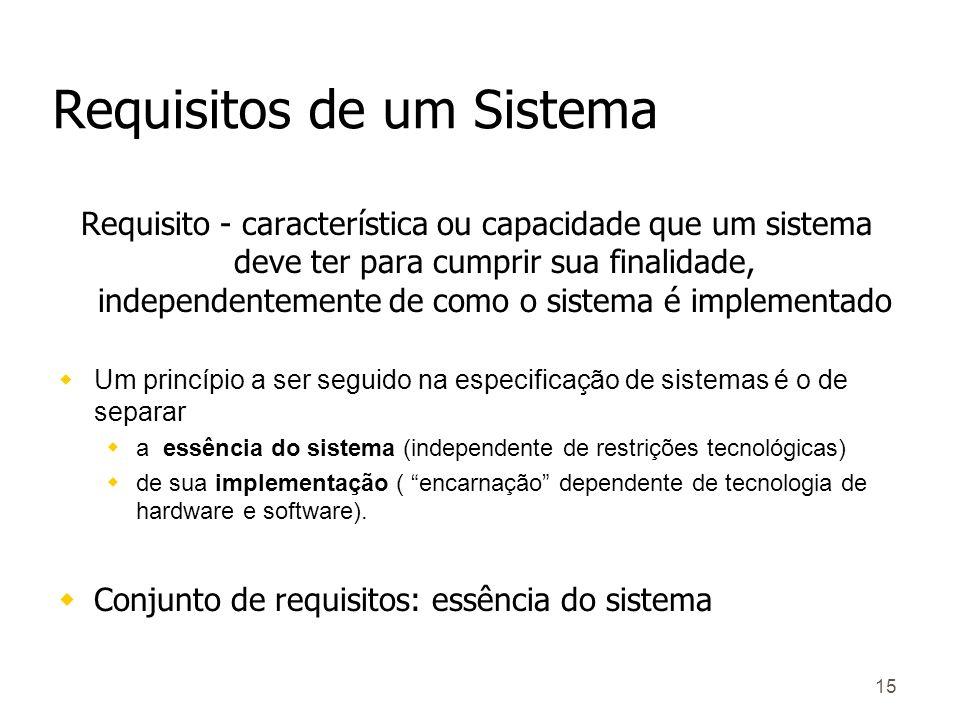 Requisitos de um Sistema