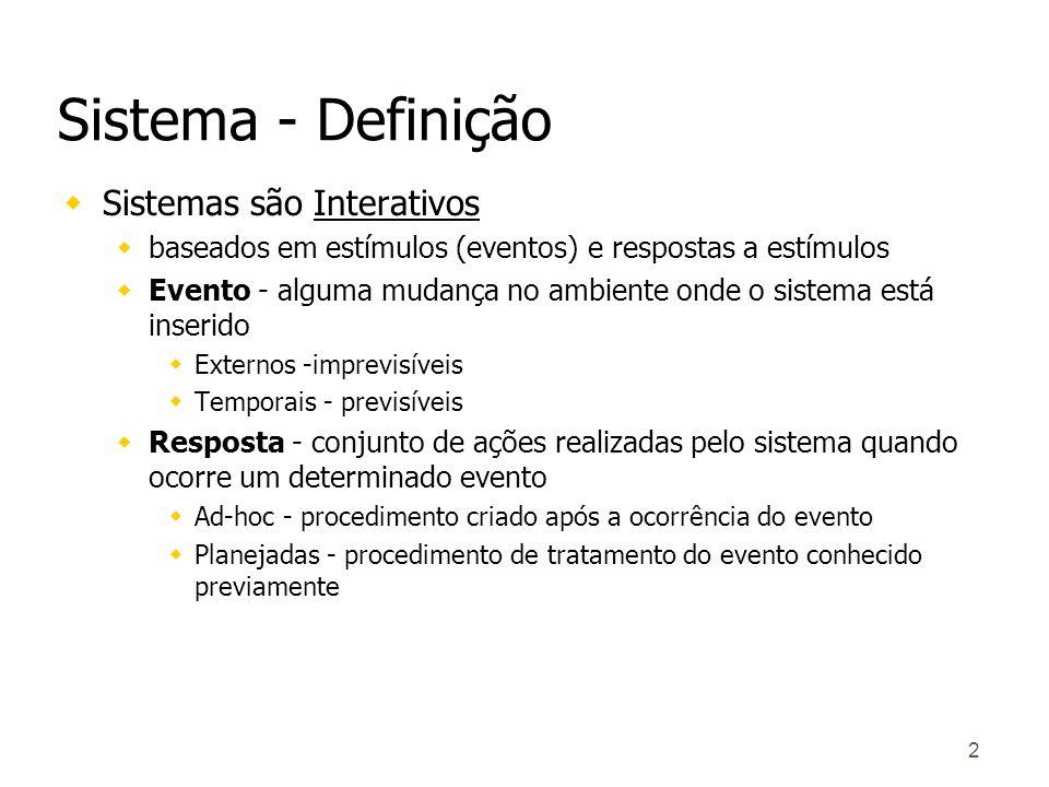Sistema - Definição Sistemas são Interativos