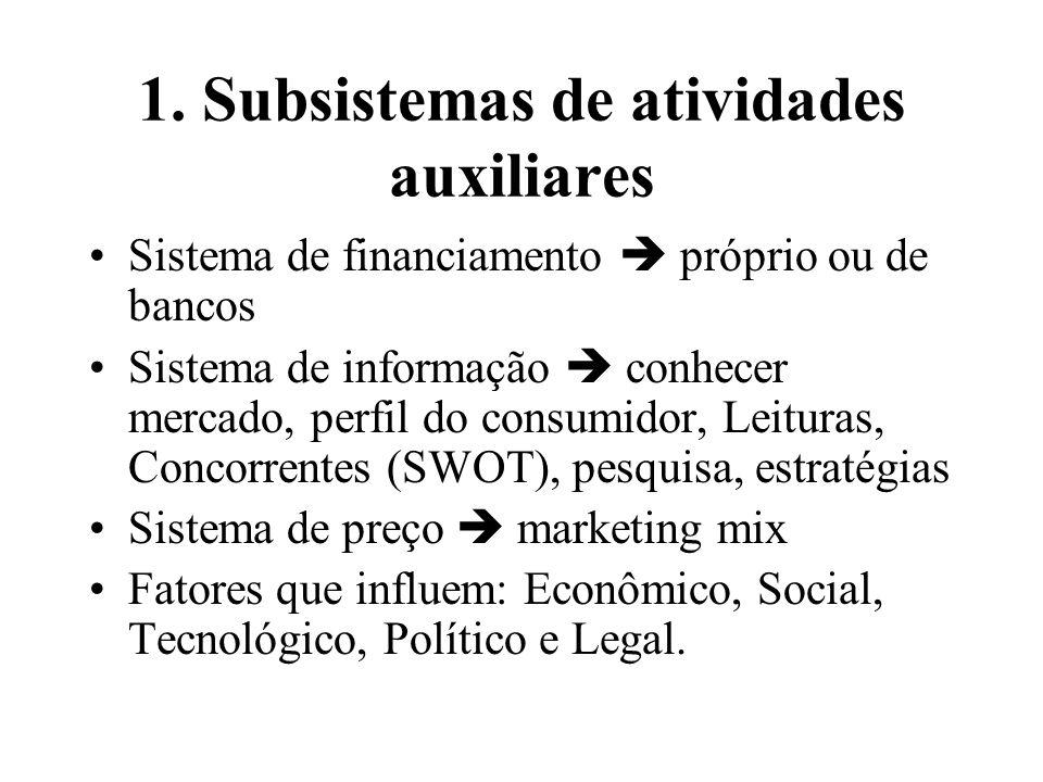 1. Subsistemas de atividades auxiliares