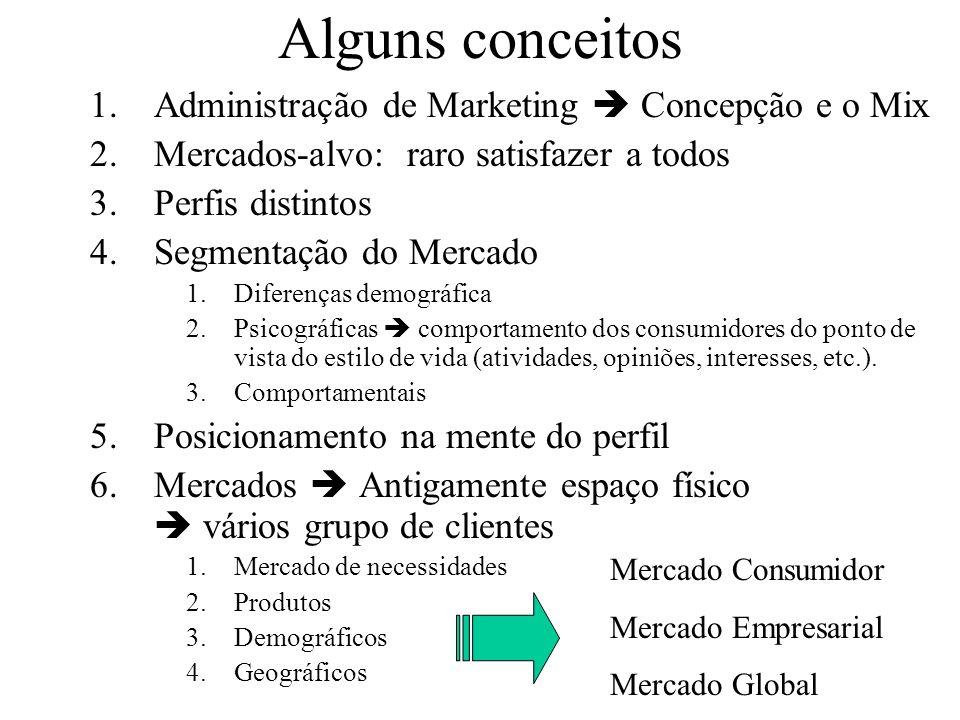 Alguns conceitos Administração de Marketing  Concepção e o Mix