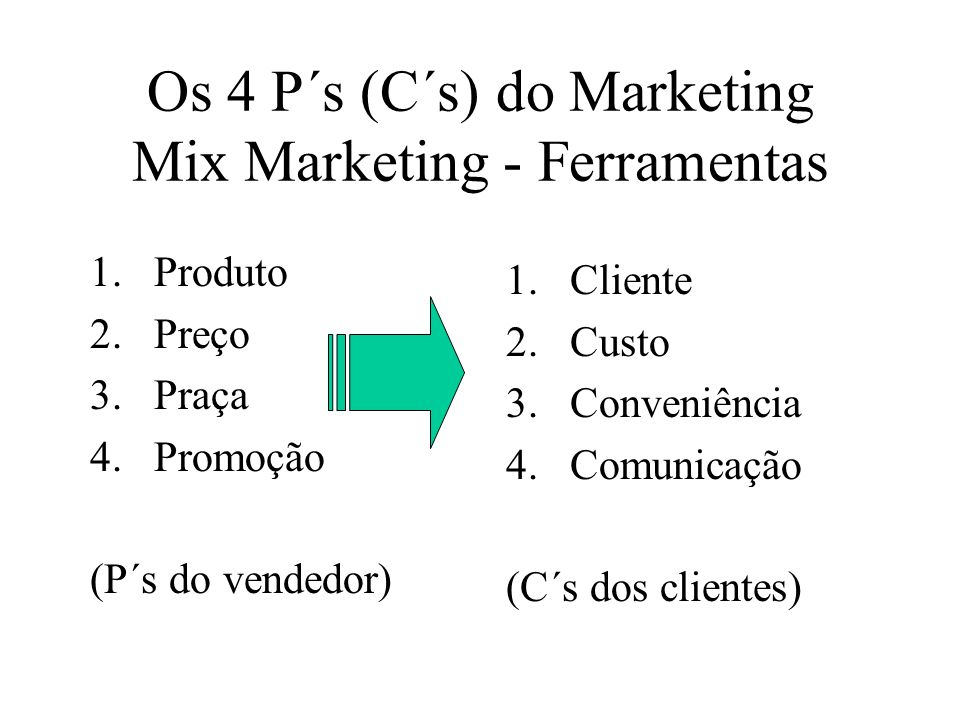 Os 4 P´s (C´s) do Marketing Mix Marketing - Ferramentas