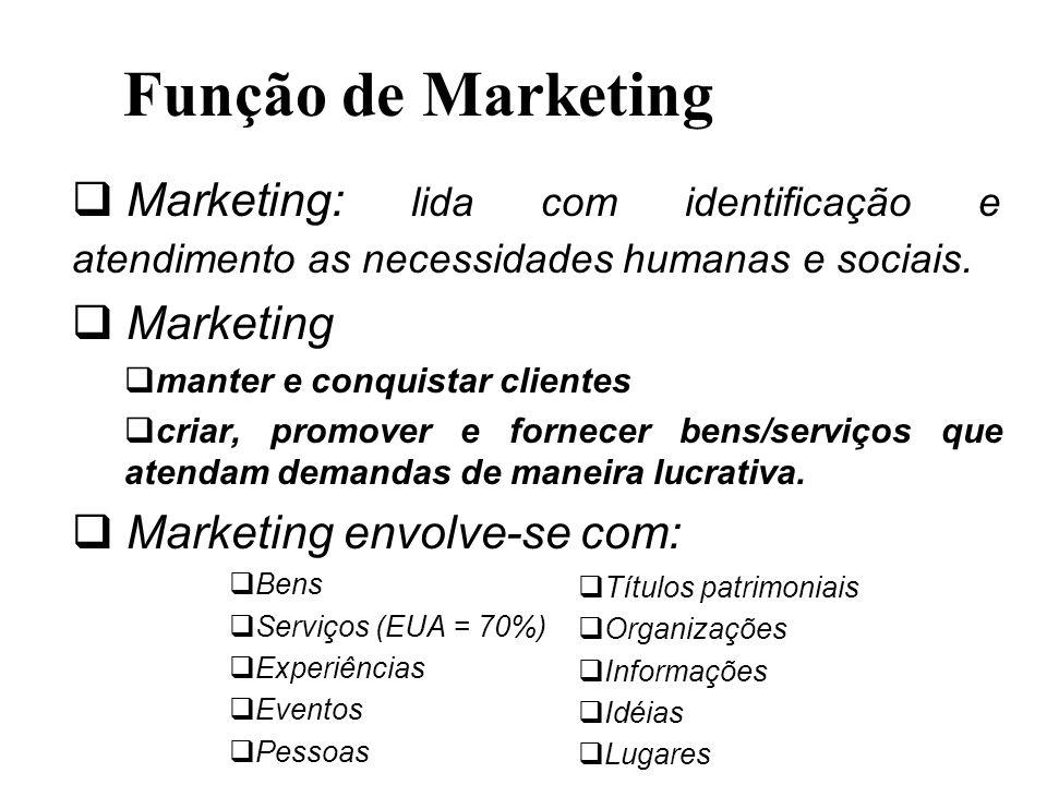 Função de MarketingMarketing: lida com identificação e atendimento as necessidades humanas e sociais.