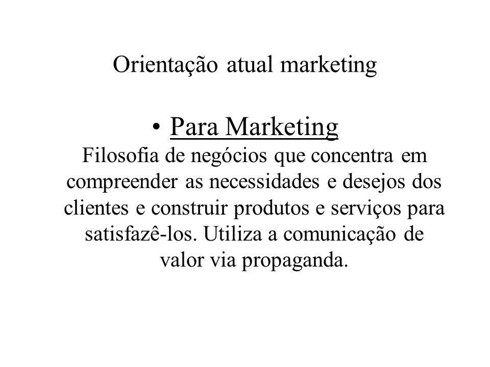 Orientação atual marketing