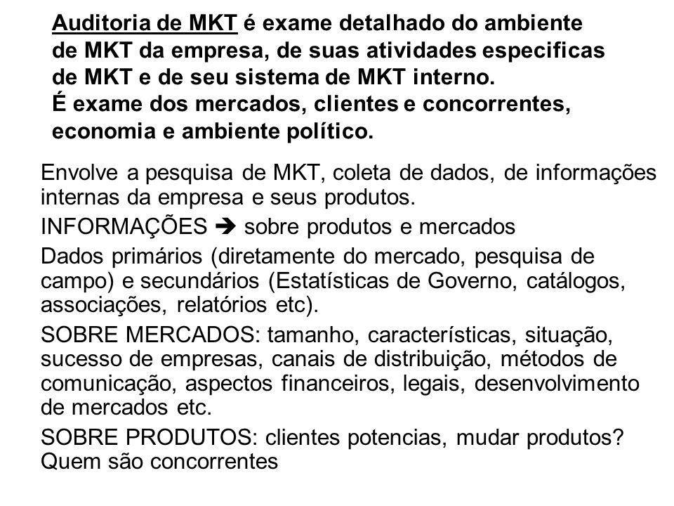 Auditoria de MKT é exame detalhado do ambiente de MKT da empresa, de suas atividades especificas de MKT e de seu sistema de MKT interno. É exame dos mercados, clientes e concorrentes, economia e ambiente político.
