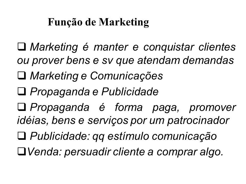 Função de Marketing Marketing é manter e conquistar clientes ou prover bens e sv que atendam demandas.
