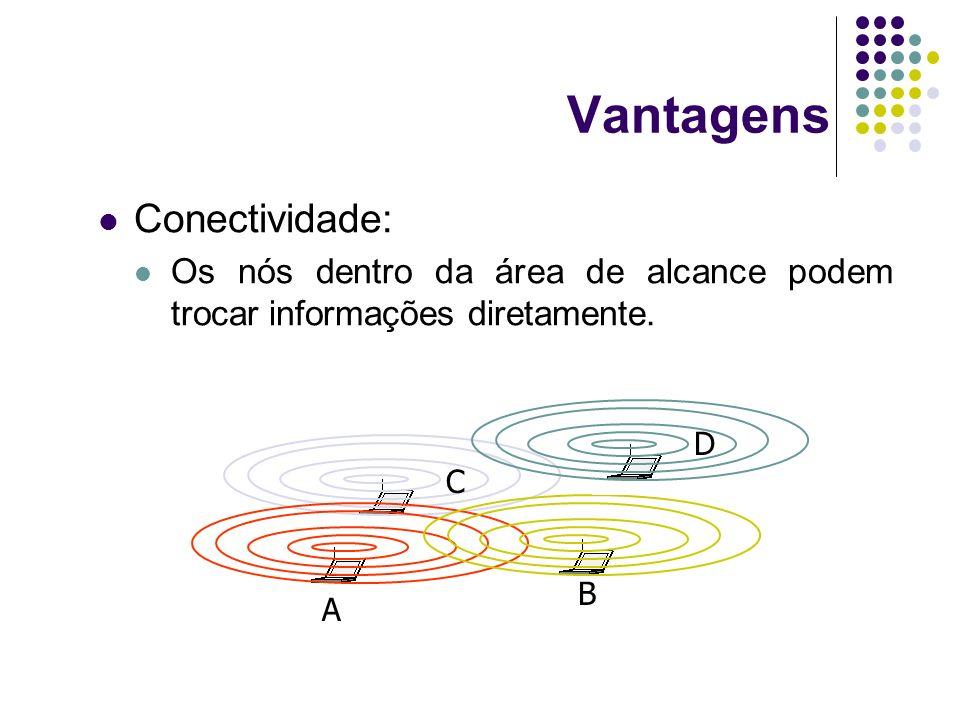 Vantagens Conectividade: