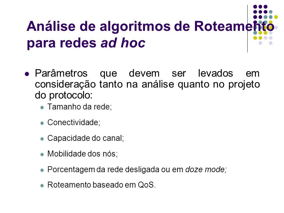 Análise de algoritmos de Roteamento para redes ad hoc