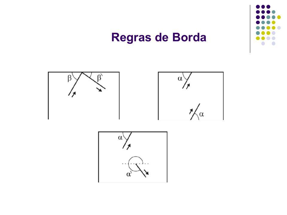 Regras de Borda