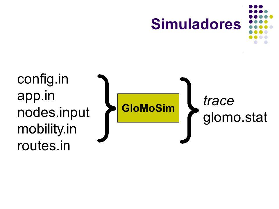 Simuladores config.in app.in nodes.input trace mobility.in glomo.stat