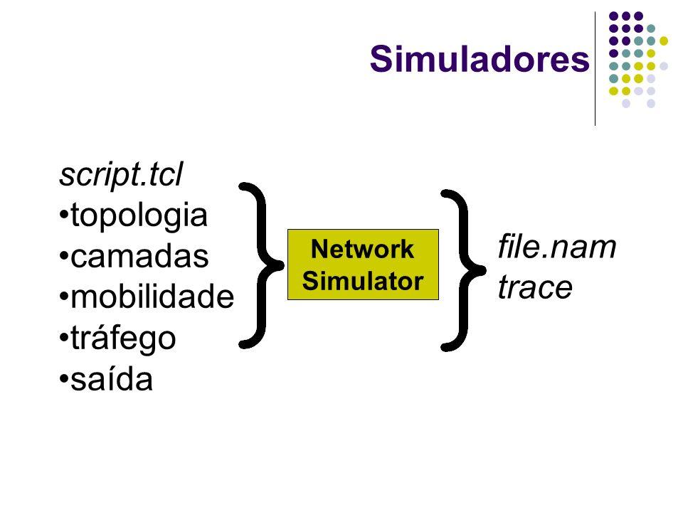 Simuladores script.tcl topologia camadas mobilidade file.nam tráfego