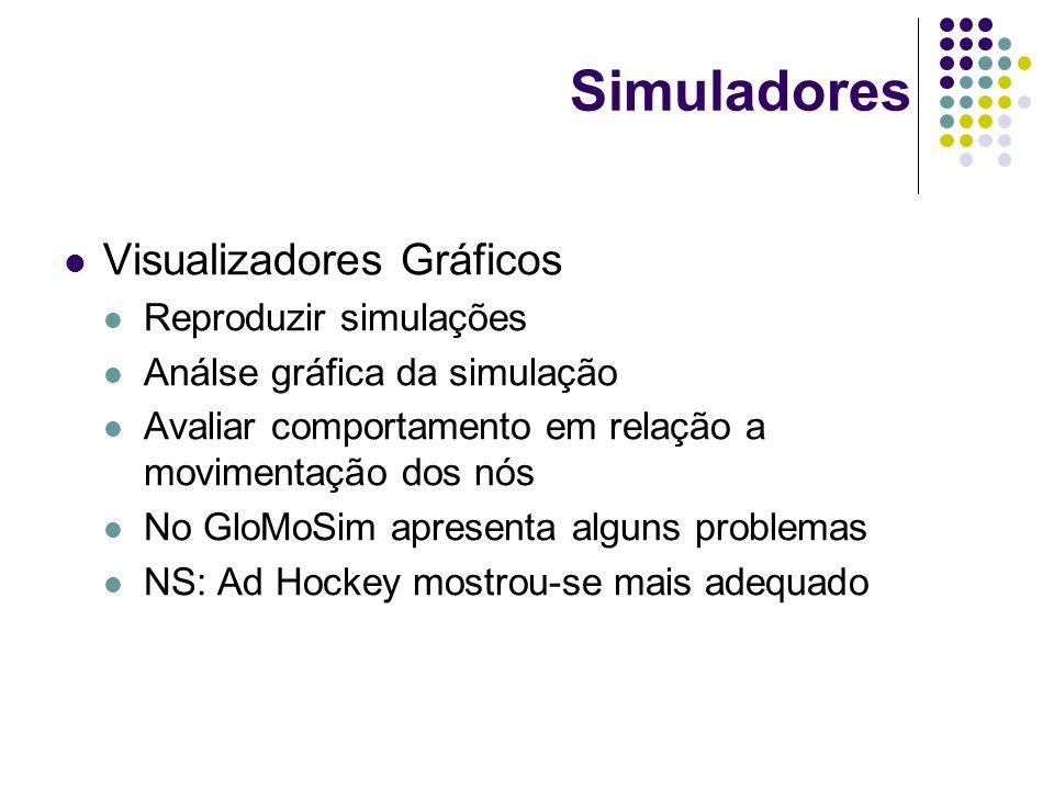 Simuladores Visualizadores Gráficos Reproduzir simulações