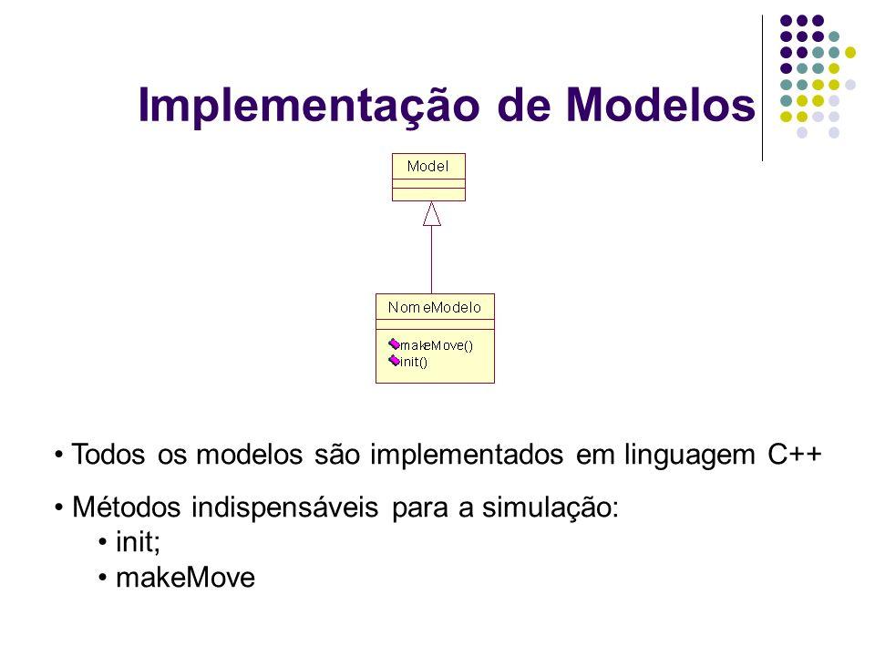 Implementação de Modelos
