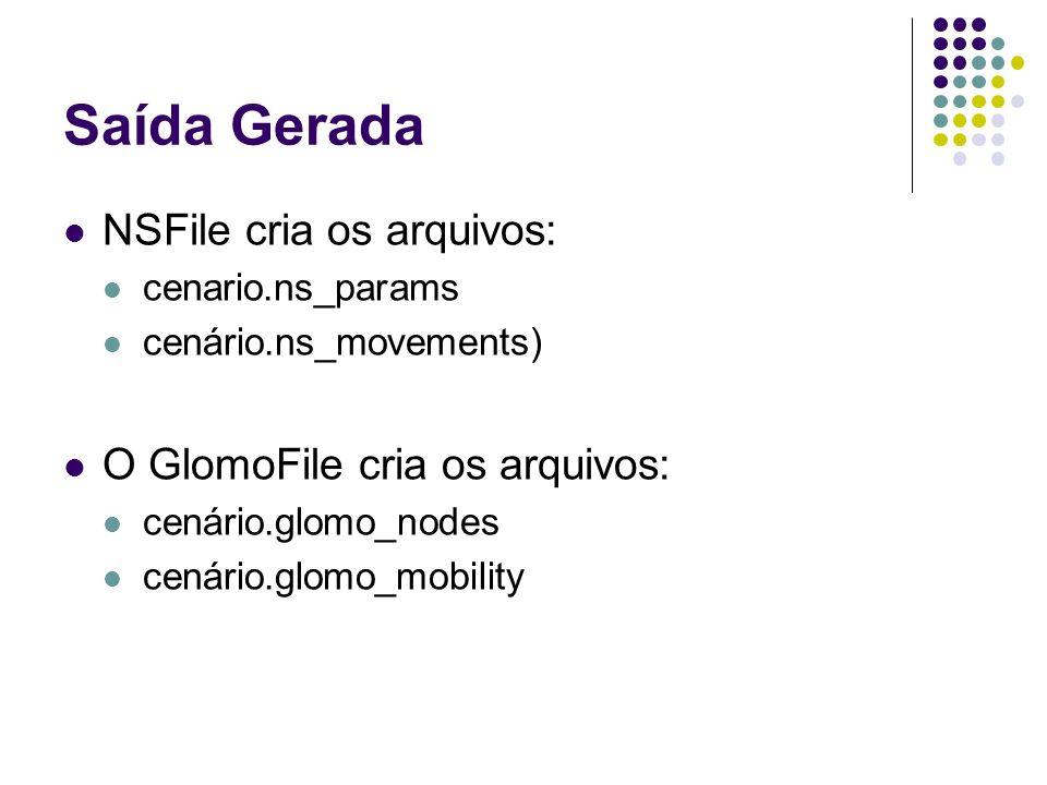 Saída Gerada NSFile cria os arquivos: O GlomoFile cria os arquivos: