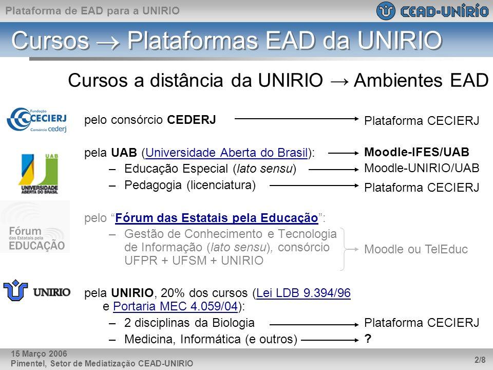 Cursos  Plataformas EAD da UNIRIO