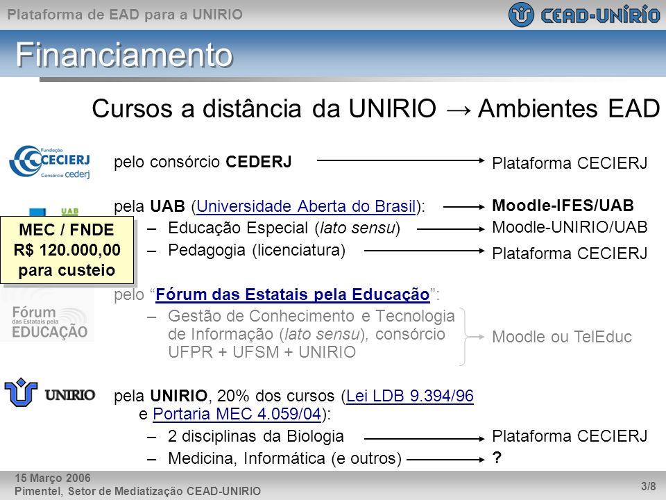 Financiamento Cursos a distância da UNIRIO → Ambientes EAD