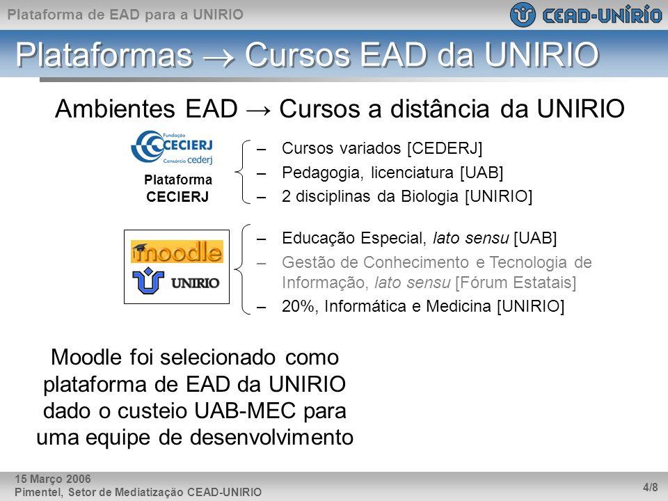 Plataformas  Cursos EAD da UNIRIO