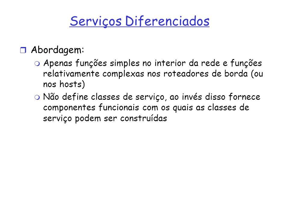 Serviços Diferenciados