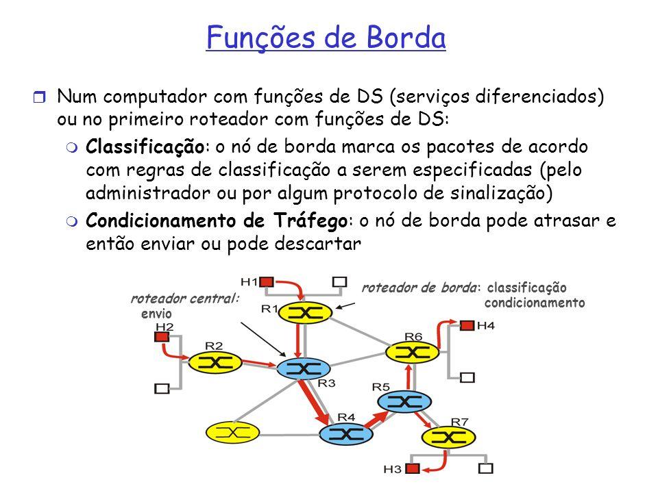 Funções de Borda Num computador com funções de DS (serviços diferenciados) ou no primeiro roteador com funções de DS:
