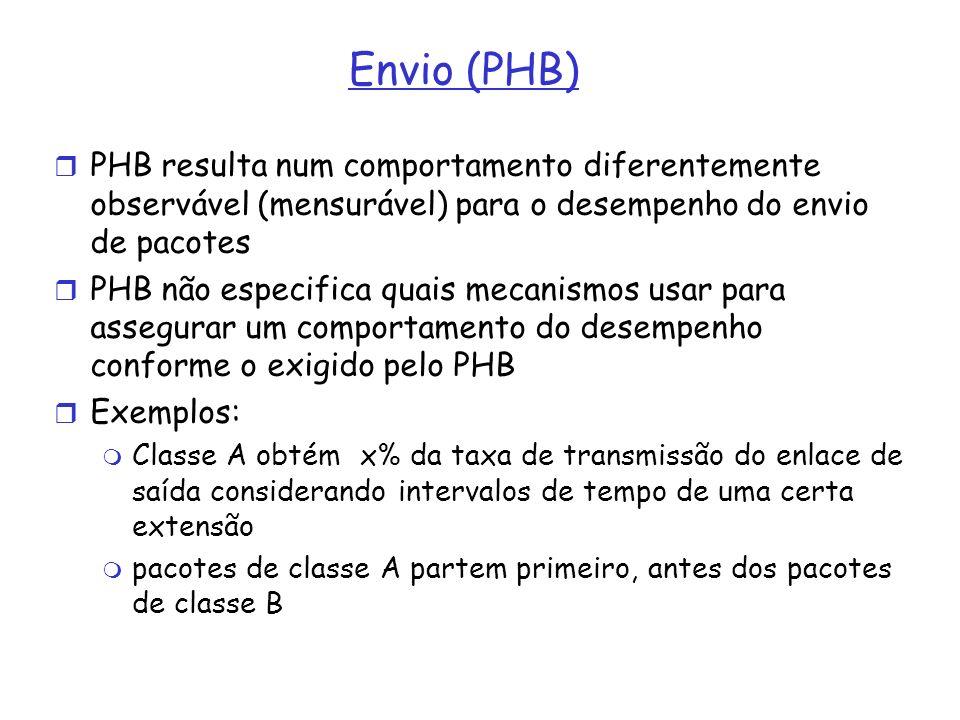 Envio (PHB) PHB resulta num comportamento diferentemente observável (mensurável) para o desempenho do envio de pacotes.