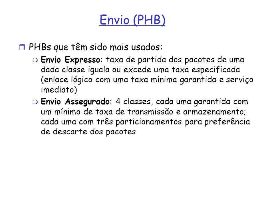 Envio (PHB) PHBs que têm sido mais usados: