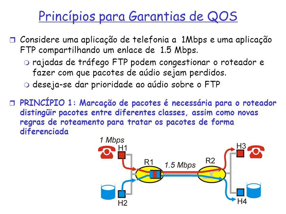 Princípios para Garantias de QOS