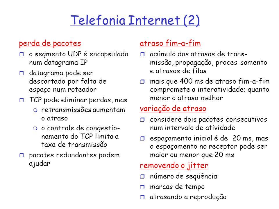 Telefonia Internet (2) perda de pacotes atraso fim-a-fim