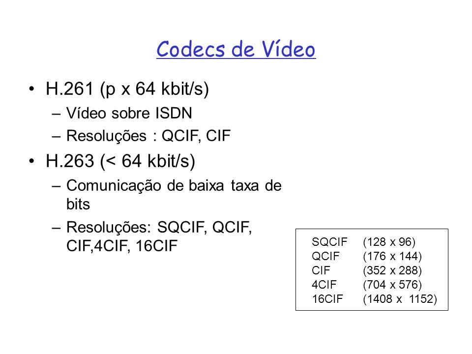 Codecs de Vídeo H.261 (p x 64 kbit/s) H.263 (< 64 kbit/s)