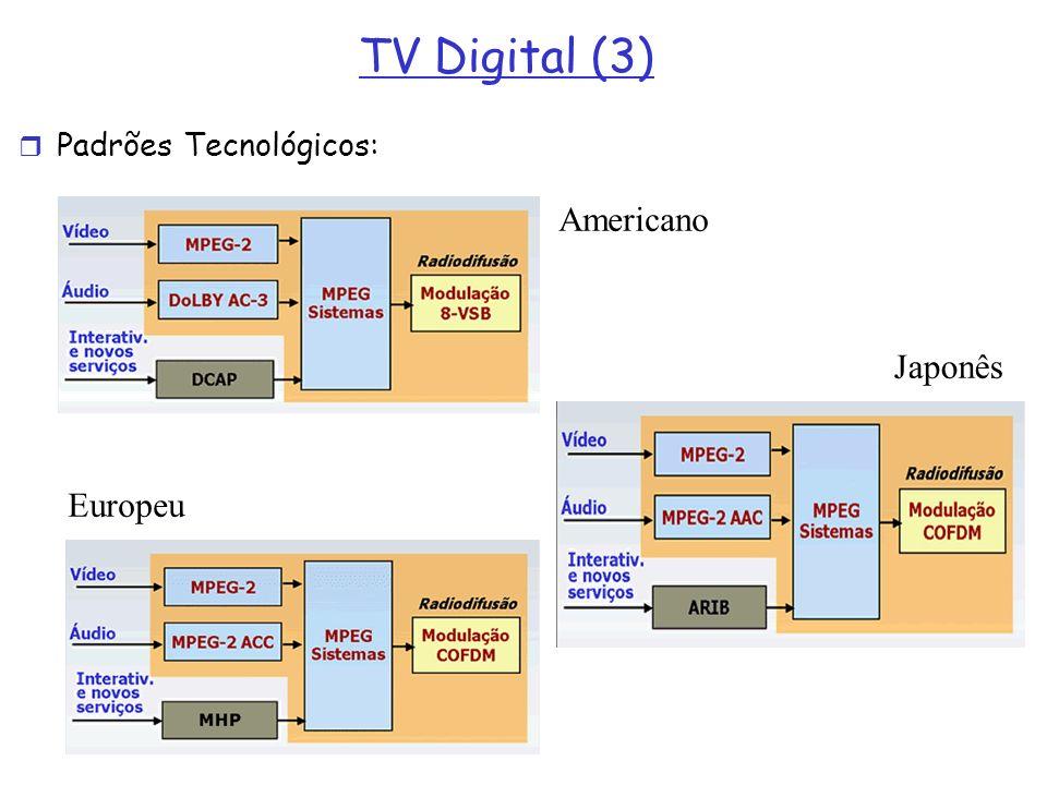 TV Digital (3) Padrões Tecnológicos: Americano Japonês Europeu