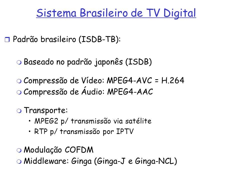Sistema Brasileiro de TV Digital